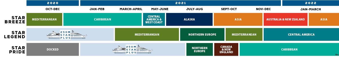 ship calendar